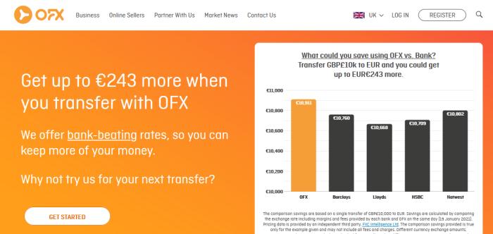 OFX money transfer image
